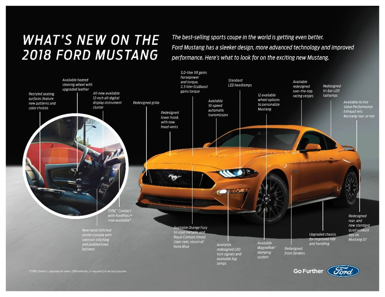 2018 Mustang Orange Fury face lift mustang fan club mustangfanclub release features