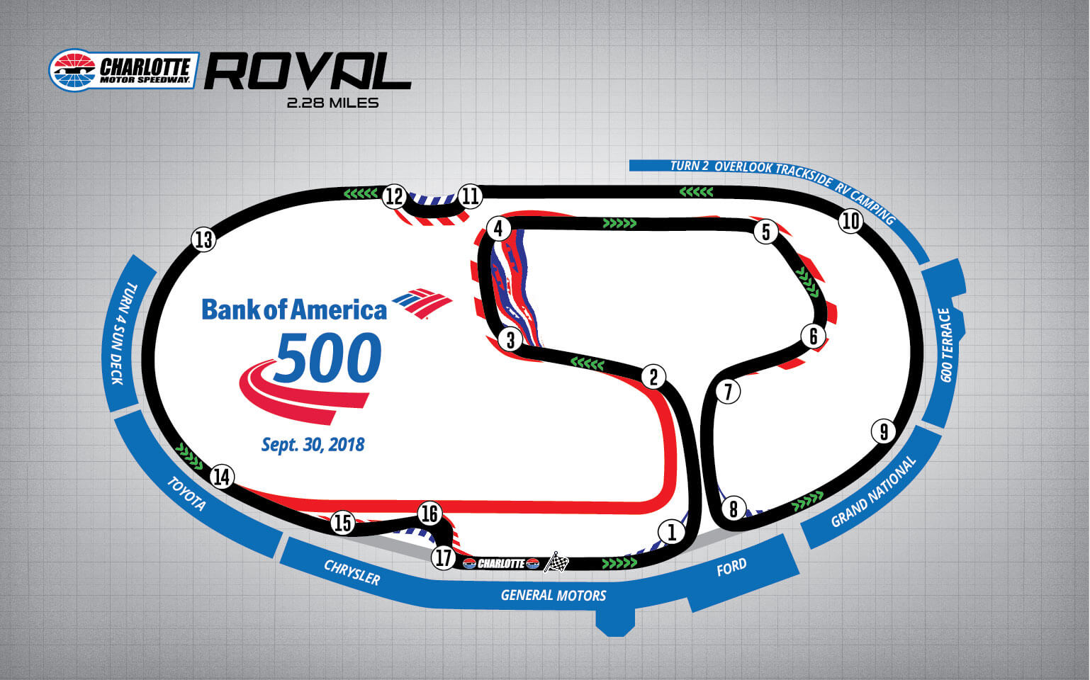 charlotte motor speedway roval