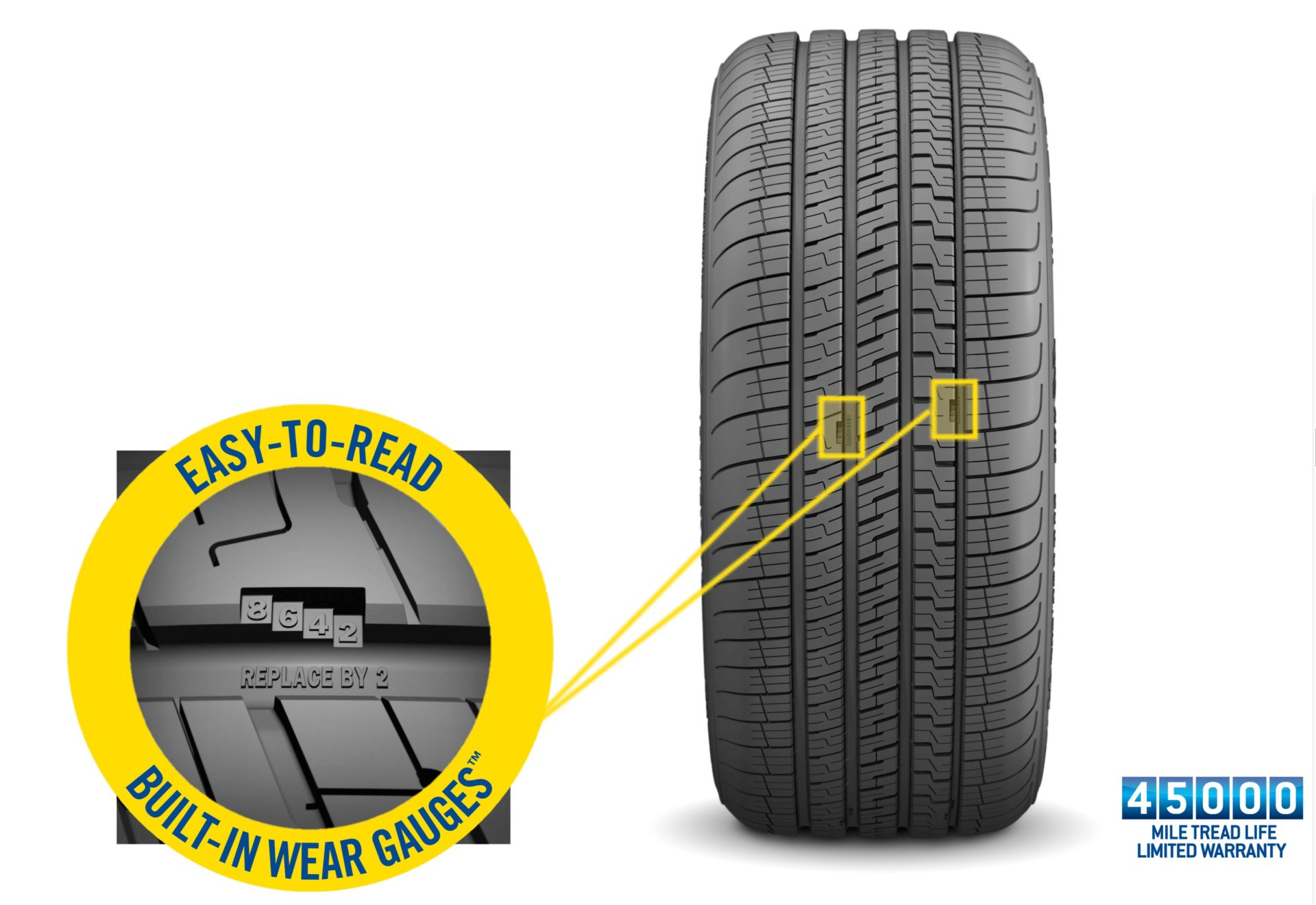 Goodyear Wear Gauge Technology