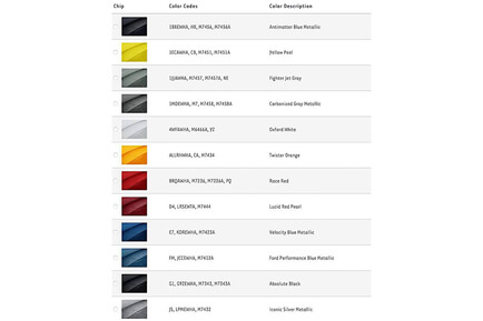 2021 Mustang Color Options