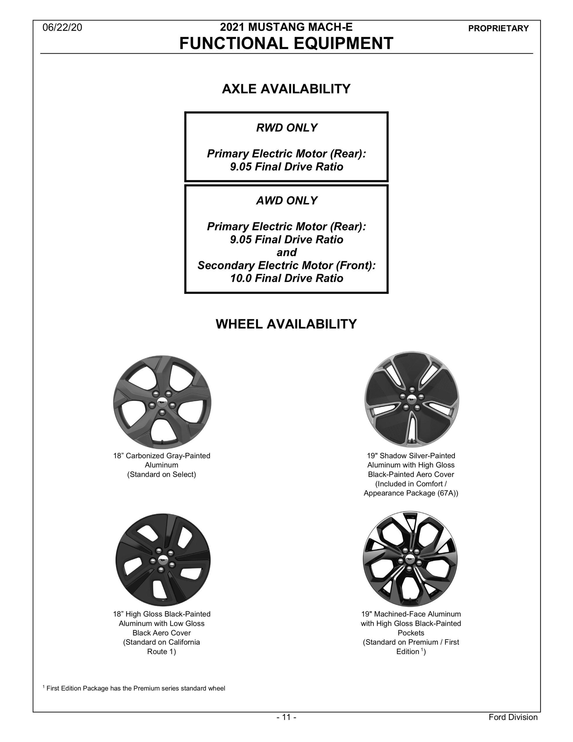 Mach E Wheel Options
